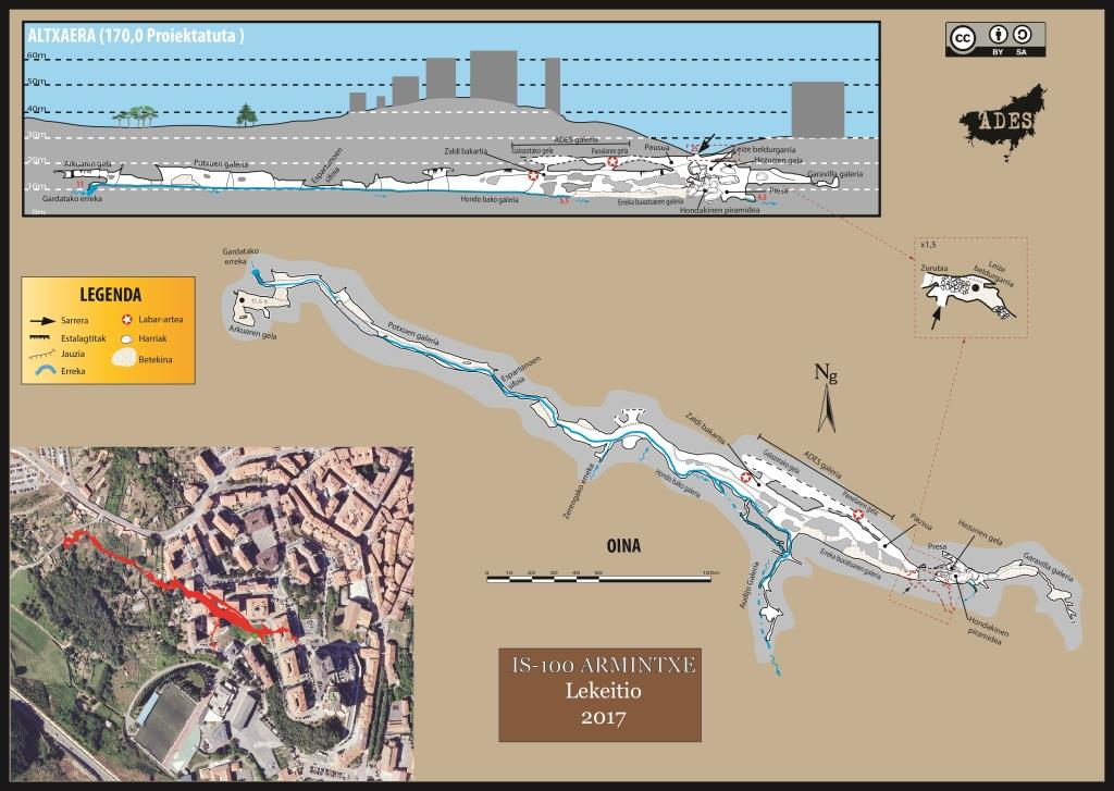 armintxe-topografia